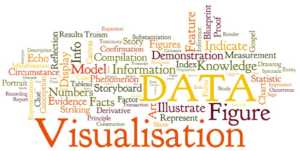 Data visualization - Tag Cloud