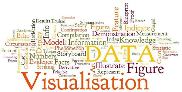 Data visualization - Tag Cloud